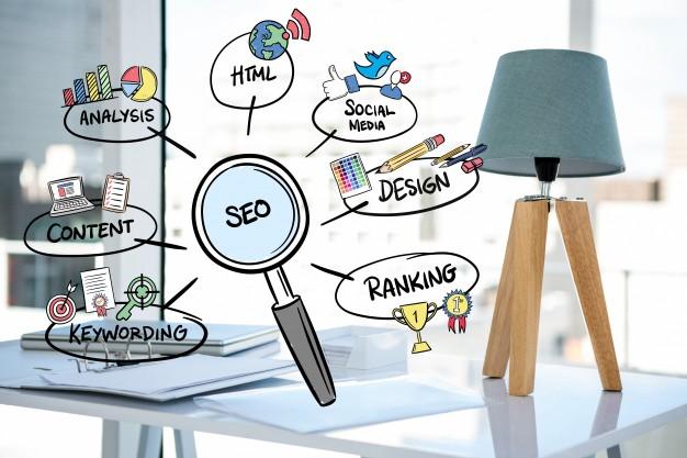 Search Engine Optimization digital marketing platforms